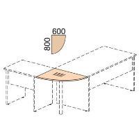 Deska kancelářských stolů řady EXPRESS 2,2 x 80 x 60 cm
