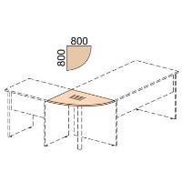 Deska kancelářských stolů řady EXPRESS 2,2 x 80 x 80 cm