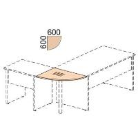 Desky kancelářských stolů řady EXPRESS 2,2 x 60 x 60 cm